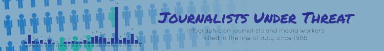 Journalists under threat