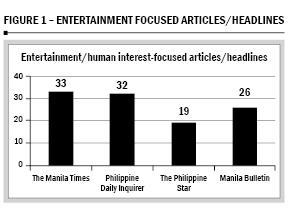 Fig. 1 Entertainment focused articles/headlines